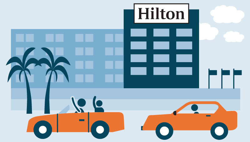 Hilton LAX Parking